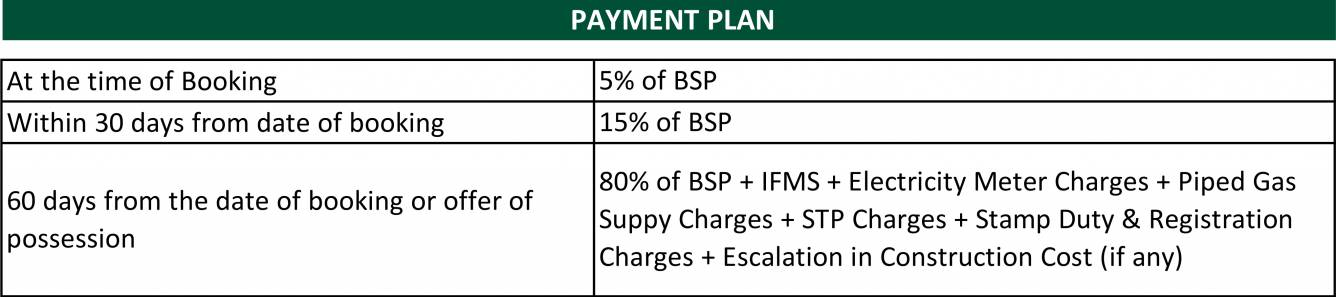 Payment Plan of Vatika City Homes